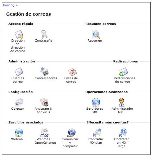 Gestión campos MX