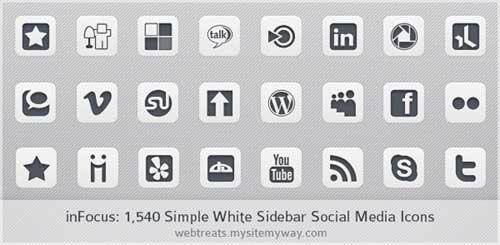Iconos gratis de Redes Sociales sobre tema de Wordpress