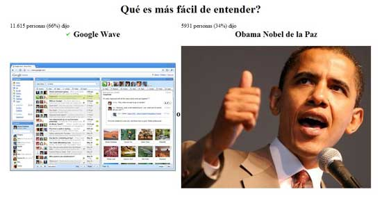 Google wave u Obama Nobel de la Paz