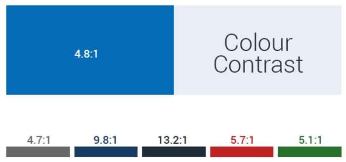 contraste de color en la UI de Joomla 4