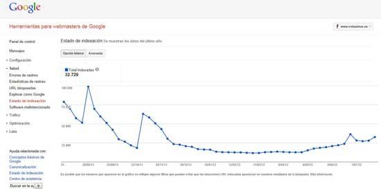 Google WMT, estado de la indexación