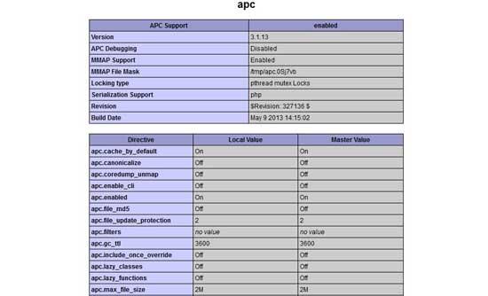 información de PHP en el navegador