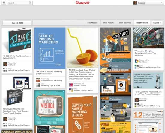Pinterest analítica - más clickados