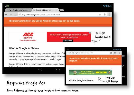 anuncios responsive de Google Adsense