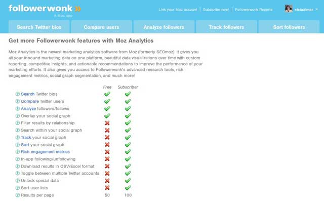 Followerwonk Pro de Moz Analytics