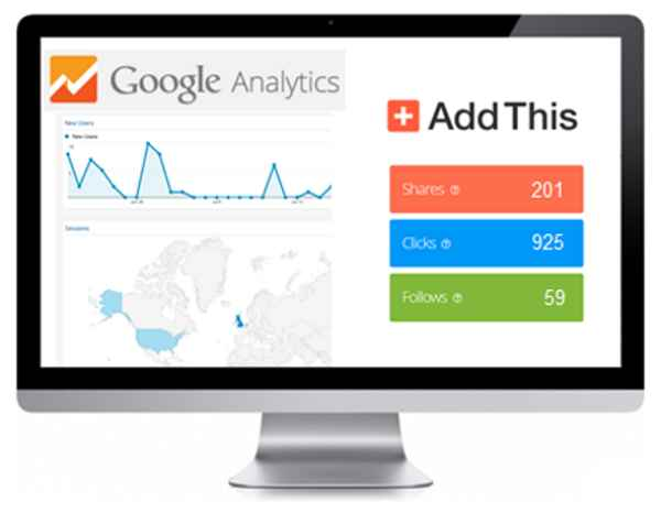 Integración de AddThis en Google Analytics