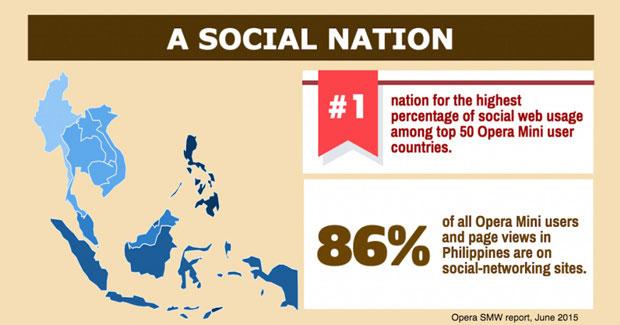 Filipinas nación más social