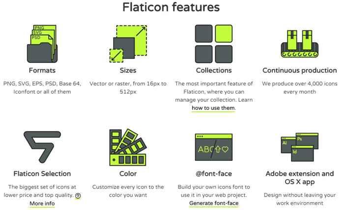 Flaticon funcionalidades