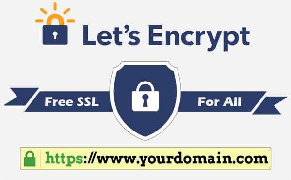 Certificados SSL/TLS gratis con Let