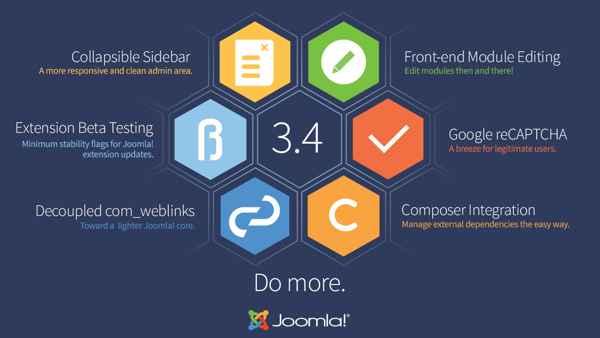 Joomla 3.4 Gráfico