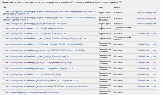 recursos bloqueados por robots.txt