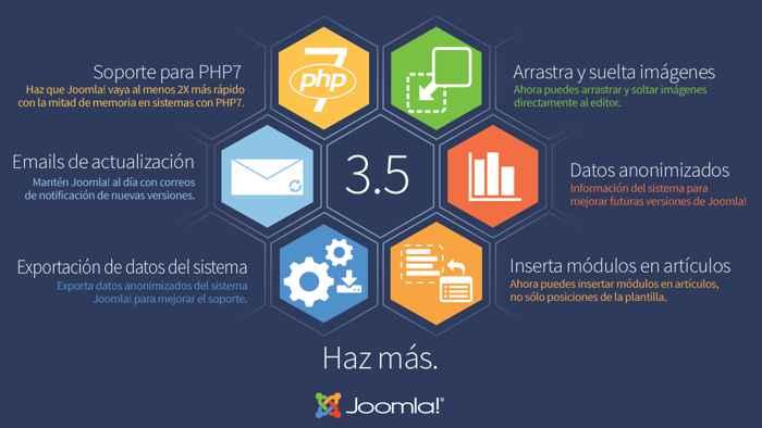 Joomla 3.5 nuevas funciones