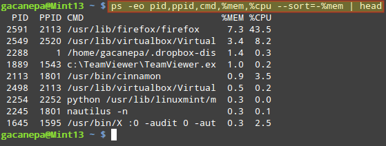 consumo de RAM y CPU en Linux