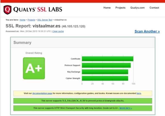 SSLLabs certificado A+ Vista al Mar