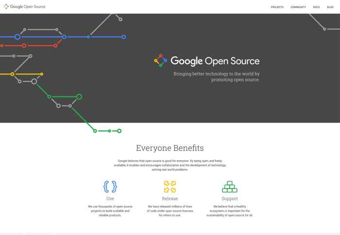 Google Open Source, página principal
