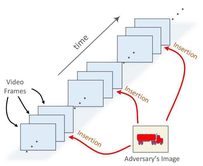 inserción de una imagen en un vídeo