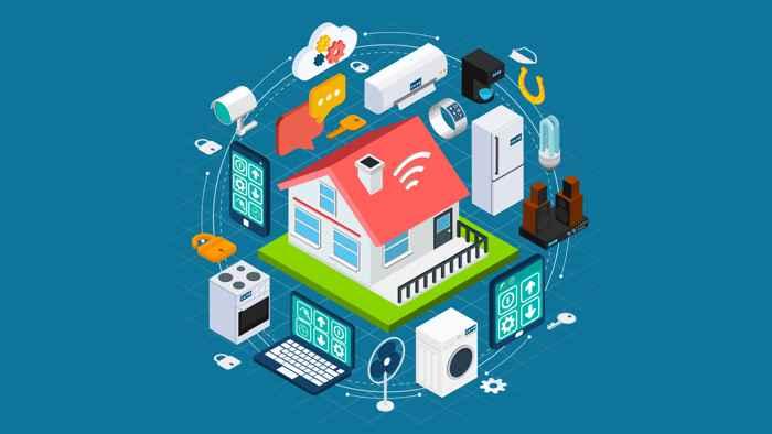 Internet de las cosas, hogar