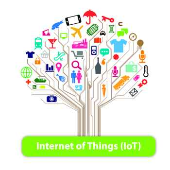 Internet of things, logo