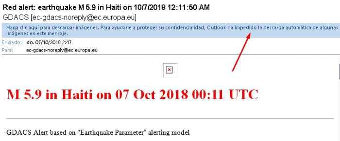 imágenes bloqueadas en Outlook