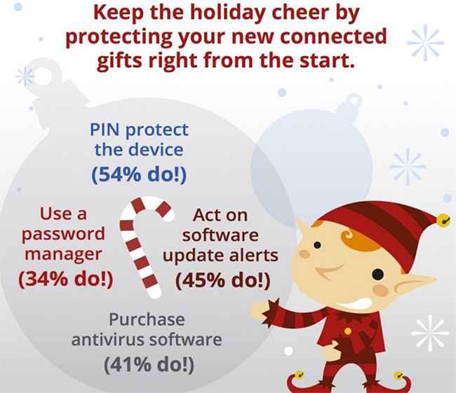 Mcafee seguridad regalos Navidad