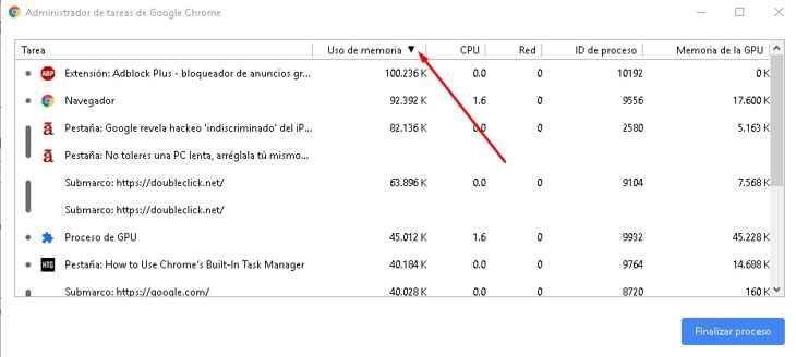 ordenar por consumo máximo en el Administrador de tareas de Chrome