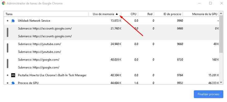ordenar por consumo mínimo en el Administrador de tareas de Chrome