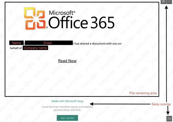 email falso de Office365