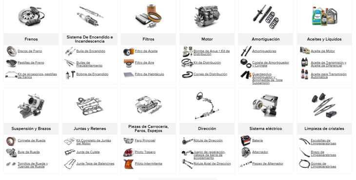 AutoDoc, recambios por categorías