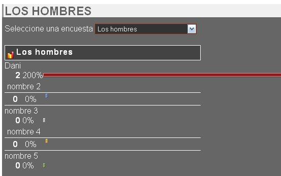 http://www.xn--apaados-6za.es/images/stories/dani-ganador.jpg
