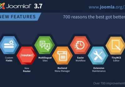 Joomla! 3.7 está llegando! +700 mejoras y 40 nuevas funciones