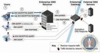 La NSA sugiere que las empresas utilicen solucionadores de DNS sobre HTTPS 'designados'