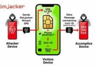 Nueva falla de la tarjeta SIM permite a los hackers secuestrar cualquier teléfono enviando un SMS