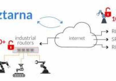 Investigadores españoles lanzan una herramienta que encuentra robots vulnerables en Internet
