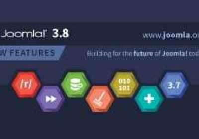 Tutorial, el nuevo sistema de enrutamiento en Joomla!