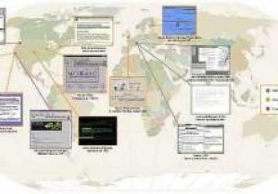 Antes de Netscape: los navegadores web olvidados de principios de los 90