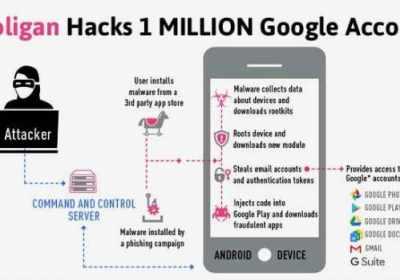Más de 1 millón de cuentas de Google hackeadas por el Malware 'Gooligan' de Android
