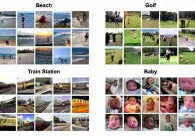 Algoritmo aprende para animar una foto fija