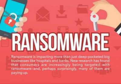 El 38% de los consumidores afectados por ransomware pagan