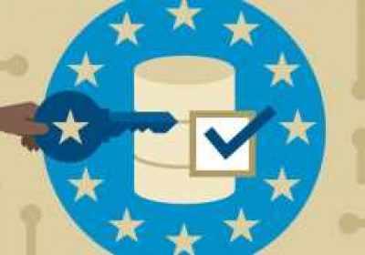Cumplimiento del GDPR: identificación del perfil único de una organización