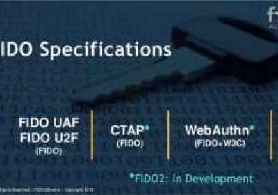 FIDO2: Autentifícate fácilmente con seguridad resistente al phishing